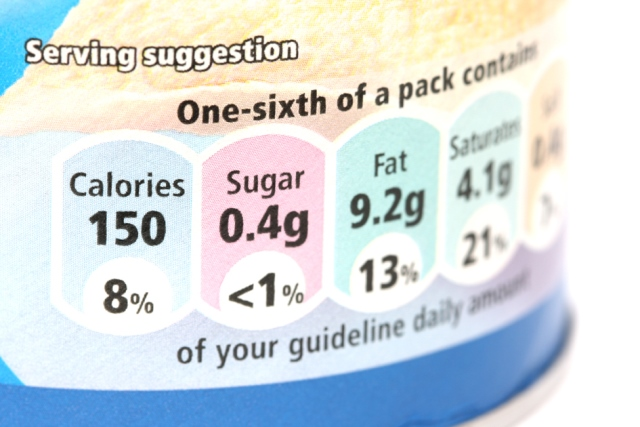 Brits admit to confusion over food labelling