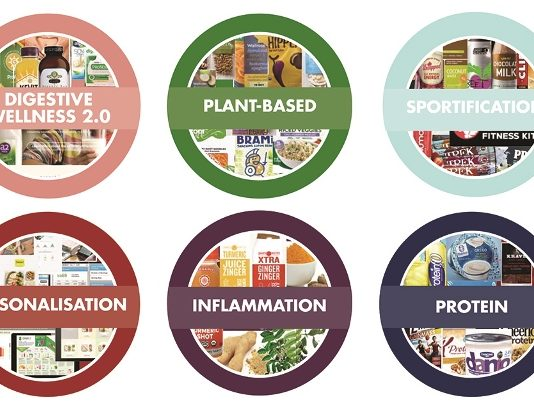Personalised nutrition next big opportunity in healthier F&B industry