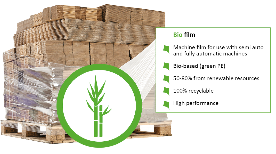 Replace plastic pallet wrap with eco-friendly sugar cane bio film