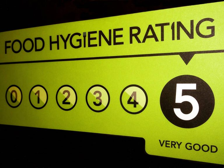 Hospitality businesses at risk from public's heightened food hygiene – report