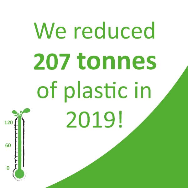 Kite Packaging exceed plastic reduction target